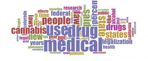 Voyant Word Cloud for Marijuana Legalization Corpus